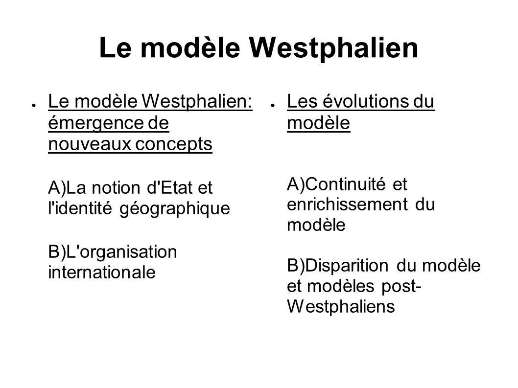 Le modèle Westphalien