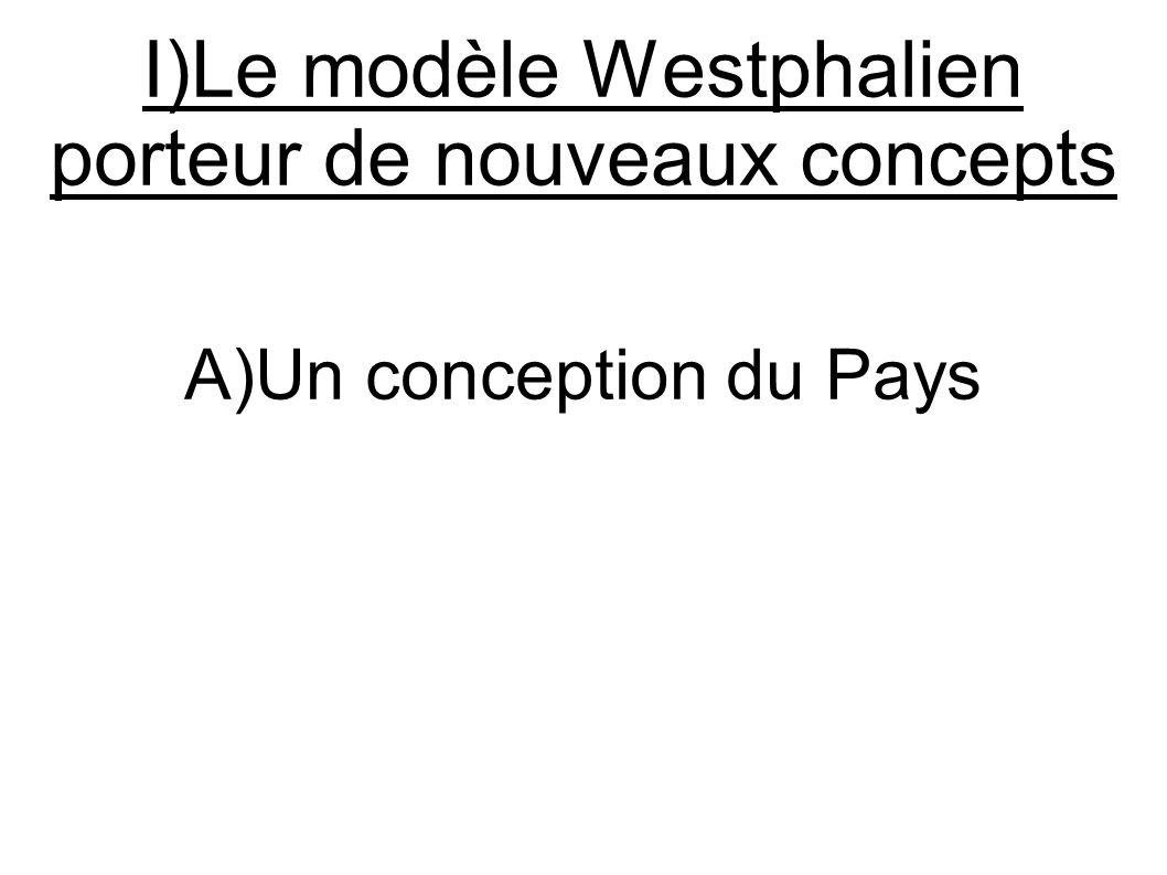 I)Le modèle Westphalien porteur de nouveaux concepts
