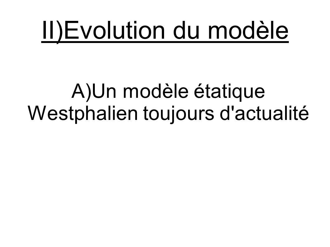 II)Evolution du modèle