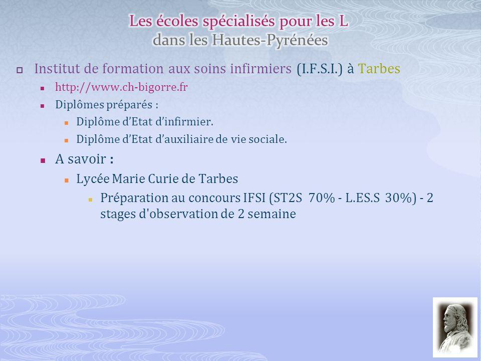 Les écoles spécialisés pour les L dans les Hautes-Pyrénées