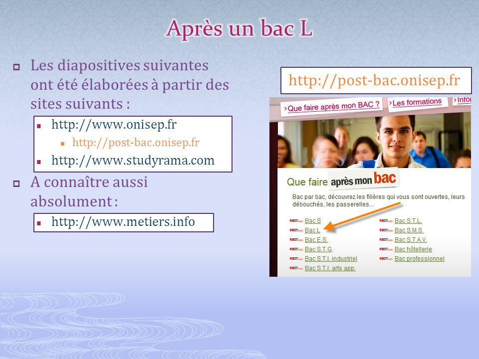 Après un bac L Les diapositives suivantes ont été élaborées à partir des sites suivants : http://www.onisep.fr.