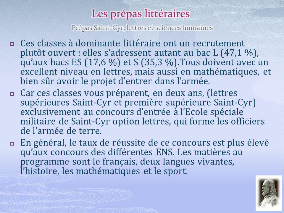 Les prépas littéraires Prépas Saint-Cyr, lettres et sciences humaines