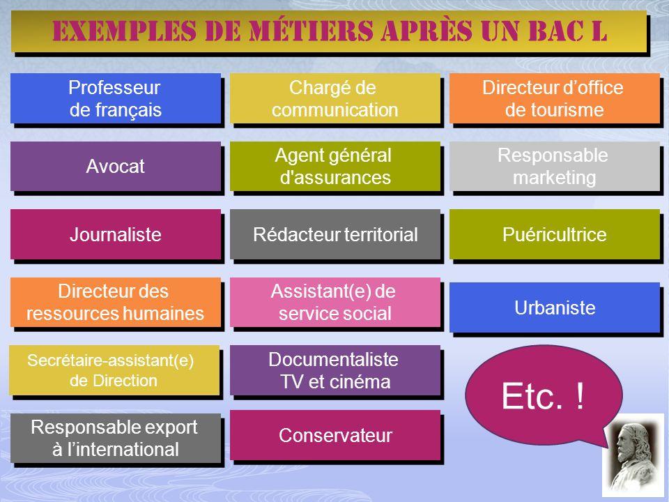 Etc. ! Exemples de métiers après un Bac L Professeur de français