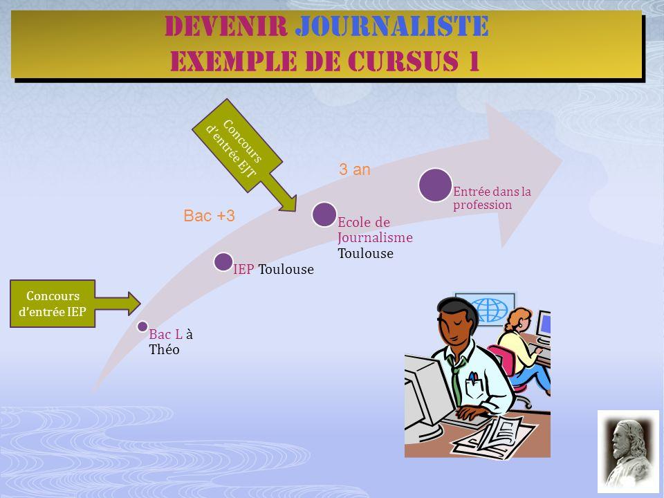 Devenir journaliste Exemple de cursus 1 3 an Bac +3 Bac L à Théo