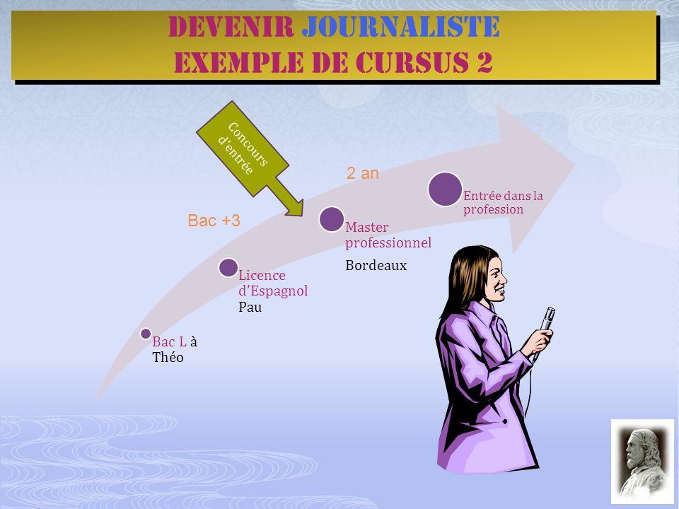 Devenir journaliste Exemple de cursus 2 2 an Bac +3 Bac L à Théo