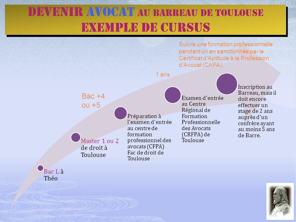 Devenir avocat au barreau de Toulouse