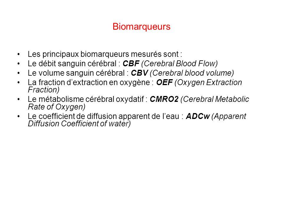 Biomarqueurs Les principaux biomarqueurs mesurés sont :