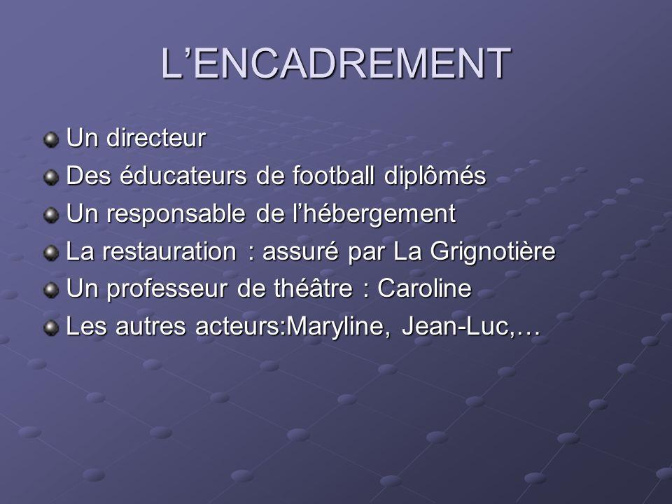 L'ENCADREMENT Un directeur Des éducateurs de football diplômés