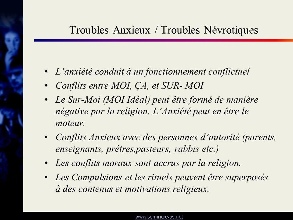 Troubles Anxieux / Troubles Névrotiques