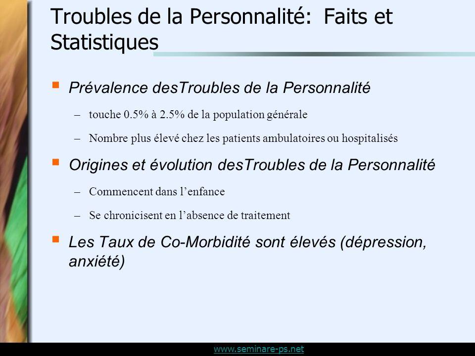 Troubles de la Personnalité: Faits et Statistiques