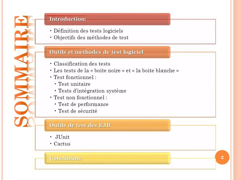 SOMMAIRE Définition des tests logiciels Objectifs des méthodes de test