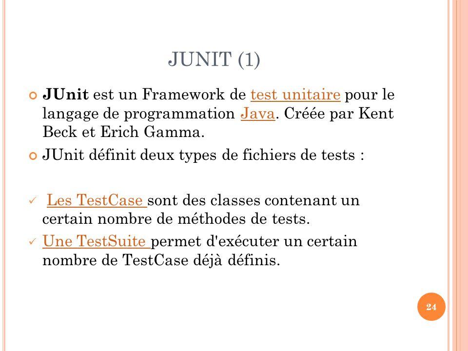 JUNIT (1) JUnit est un Framework de test unitaire pour le langage de programmation Java. Créée par Kent Beck et Erich Gamma.