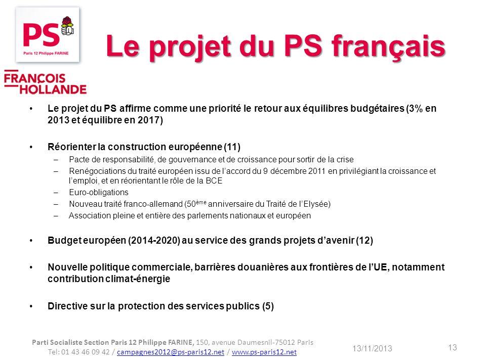 Le projet du PS français