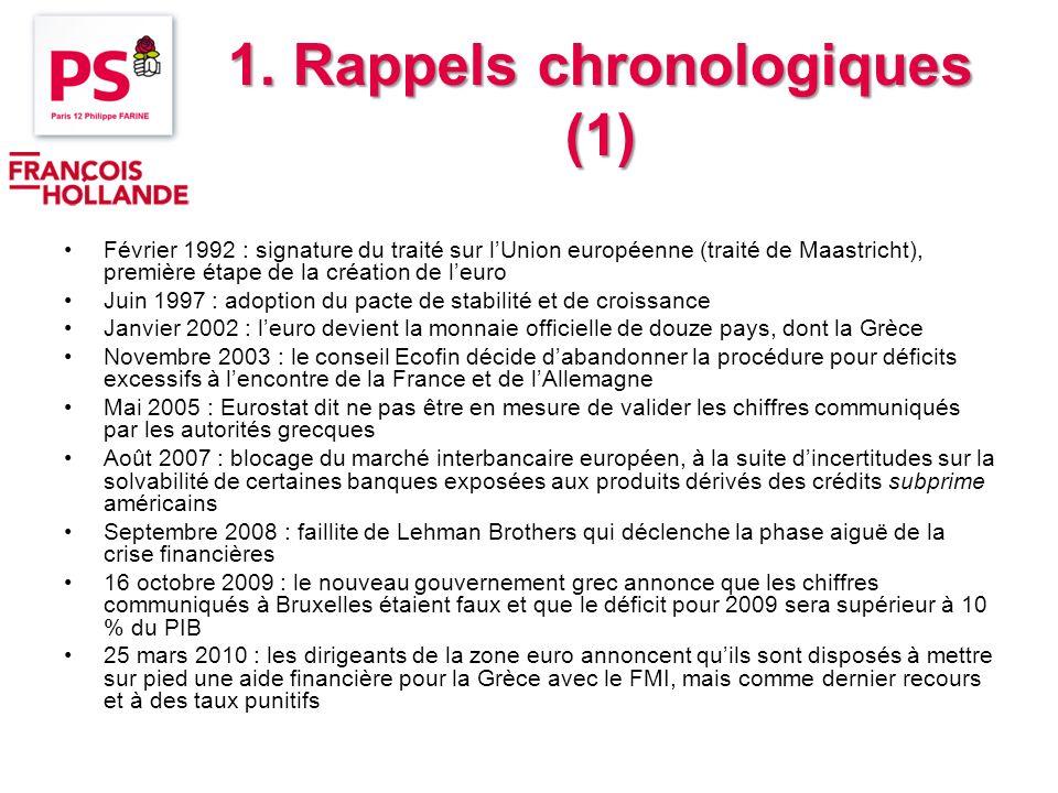 1. Rappels chronologiques (1)