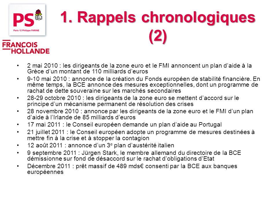 1. Rappels chronologiques (2)