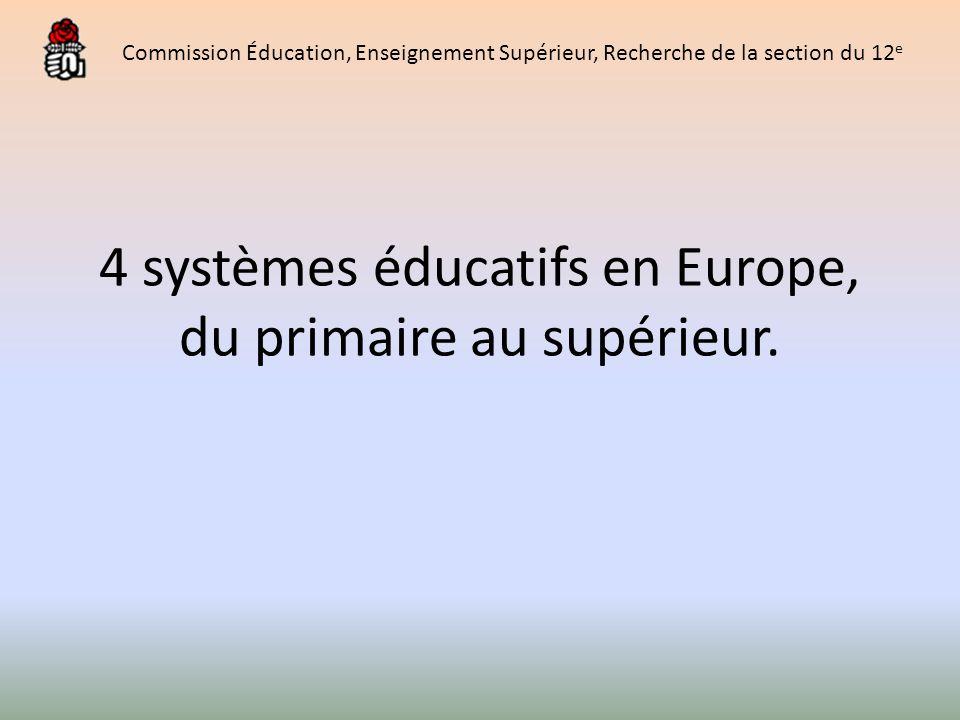 4 systèmes éducatifs en Europe, du primaire au supérieur.