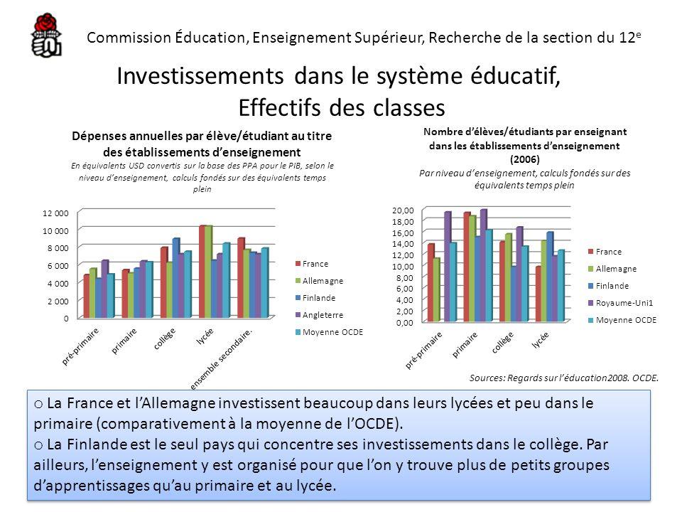 Investissements dans le système éducatif, Effectifs des classes