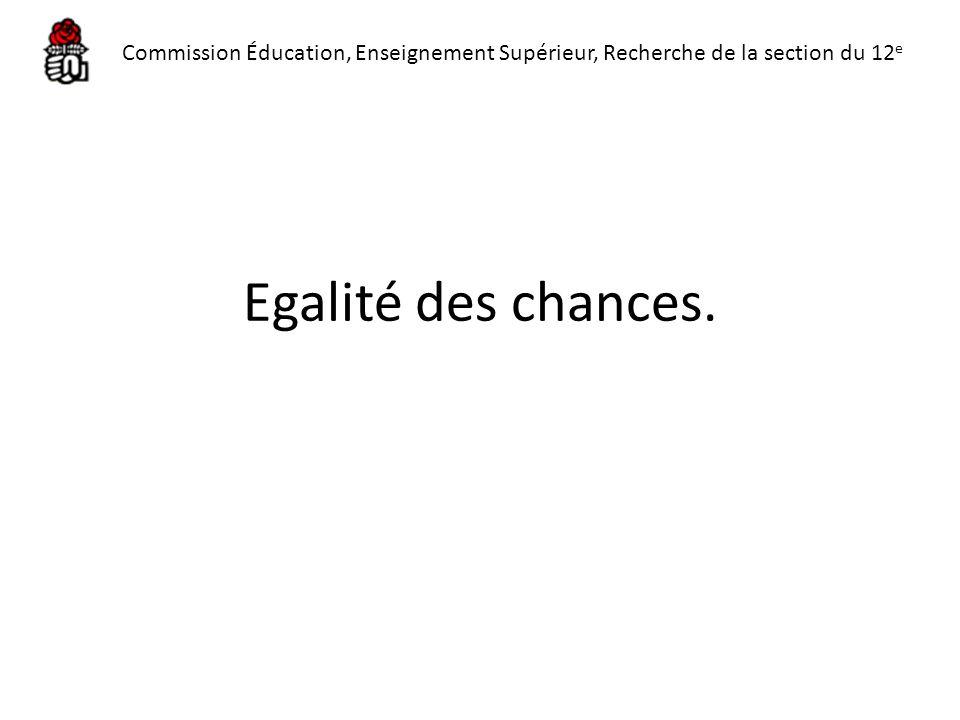 Commission Éducation, Enseignement Supérieur, Recherche de la section du 12e