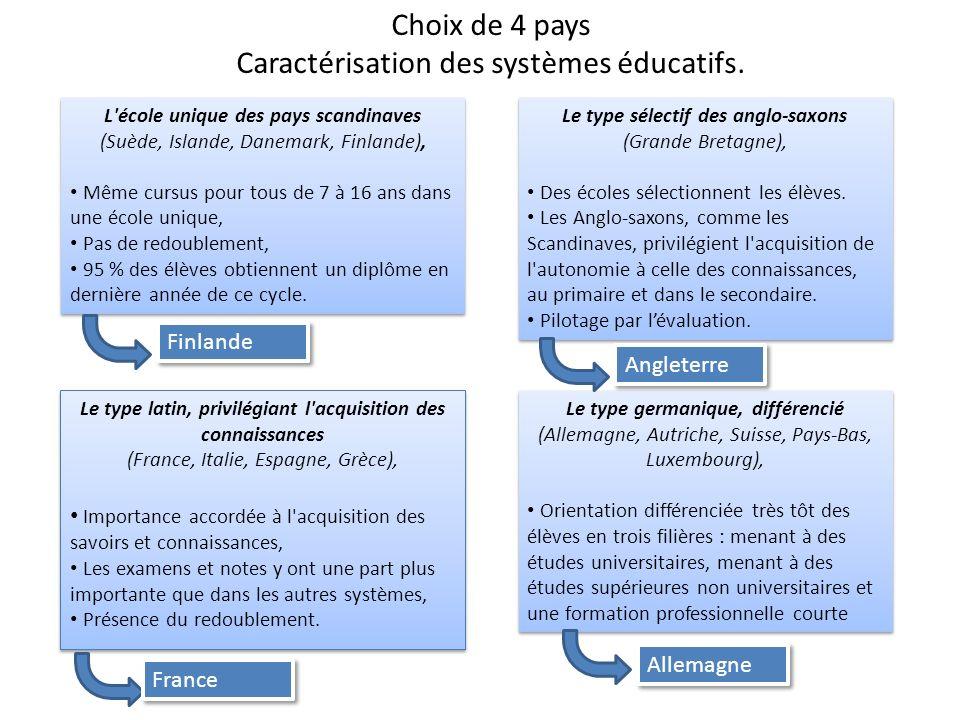 Caractérisation des systèmes éducatifs.