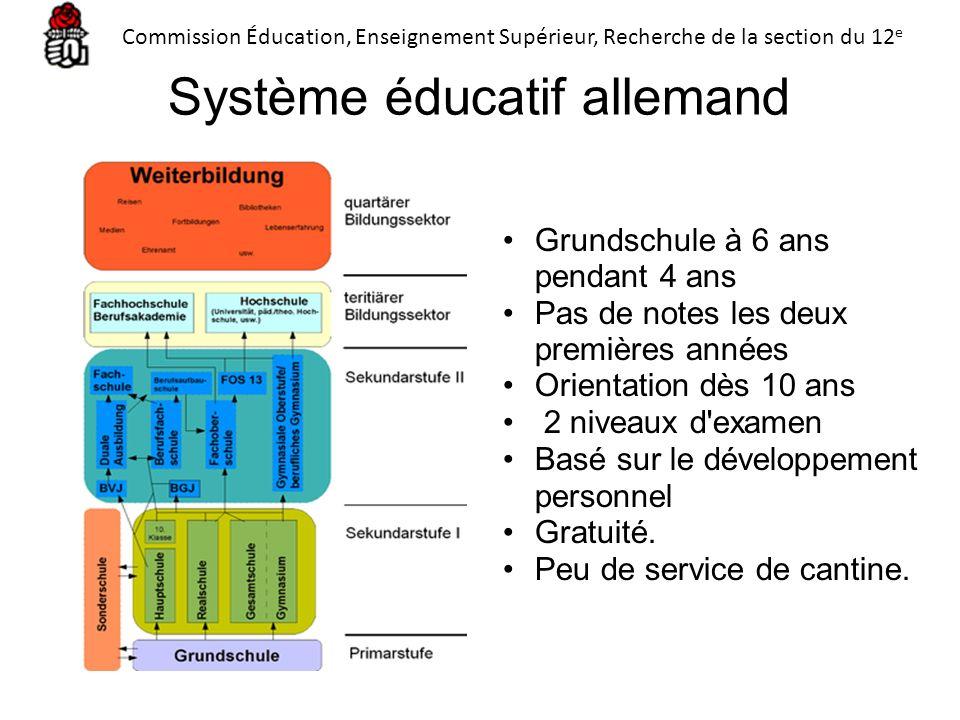 Système éducatif allemand