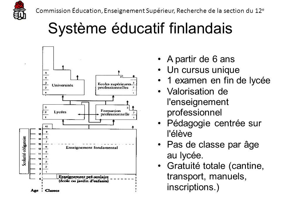 Système éducatif finlandais