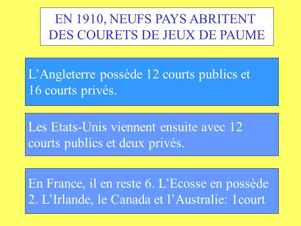 DES COURETS DE JEUX DE PAUME