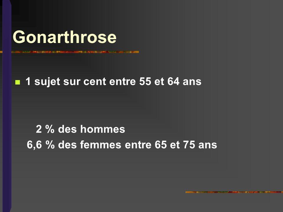 Gonarthrose 1 sujet sur cent entre 55 et 64 ans 2 % des hommes