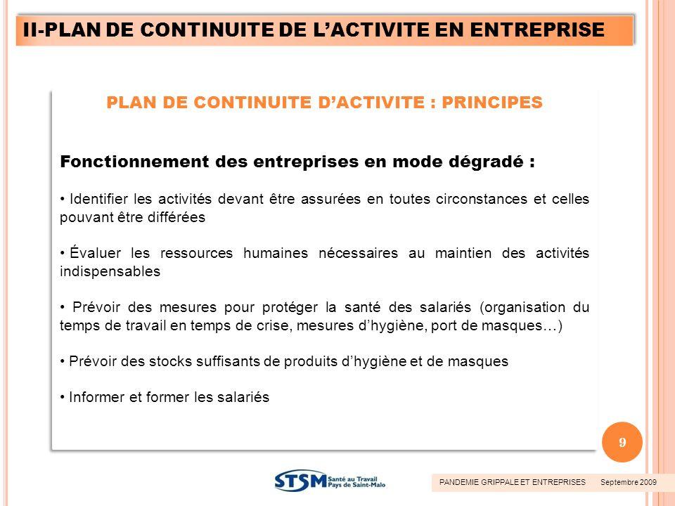PLAN DE CONTINUITE D'ACTIVITE : PRINCIPES