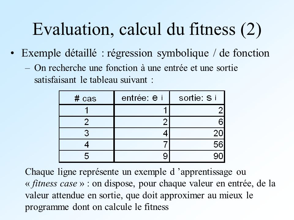 Evaluation, calcul du fitness (2)