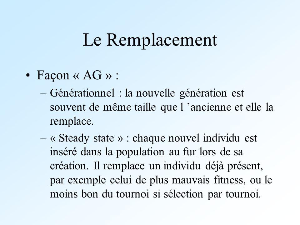Le Remplacement Façon « AG » :