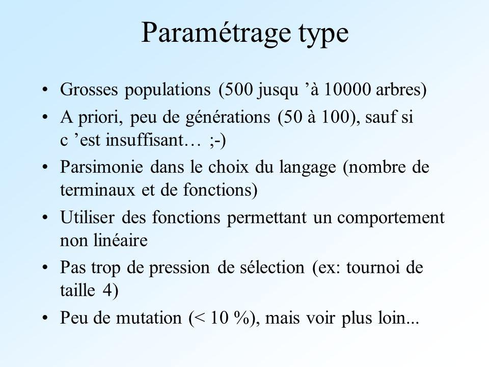 Paramétrage type Grosses populations (500 jusqu 'à 10000 arbres)