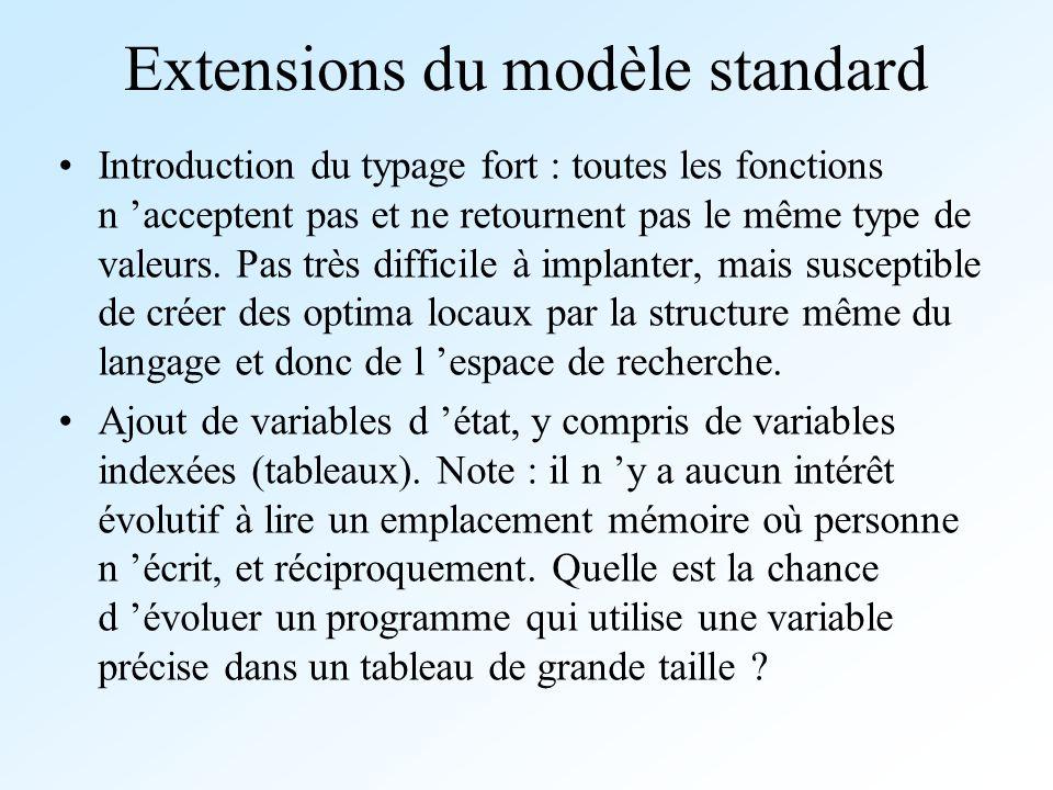 Extensions du modèle standard