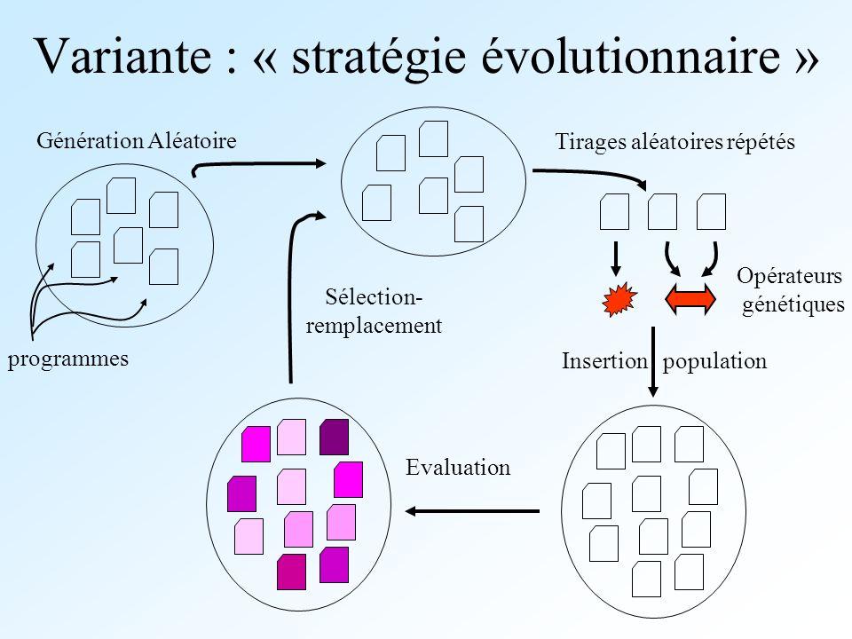 Variante : « stratégie évolutionnaire »