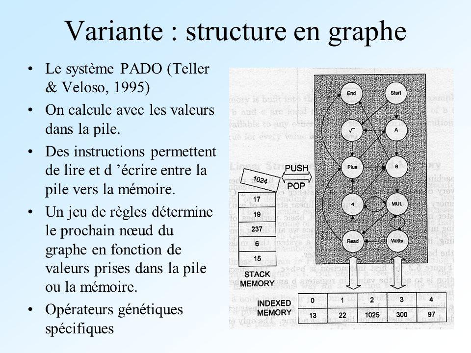 Variante : structure en graphe