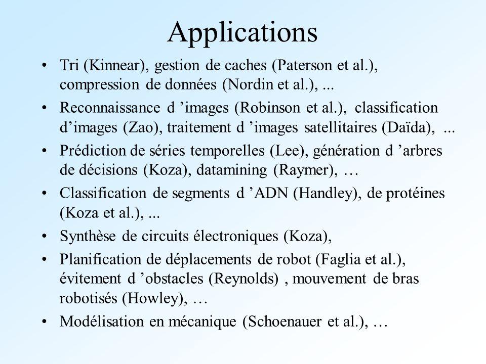 Applications Tri (Kinnear), gestion de caches (Paterson et al.), compression de données (Nordin et al.), ...