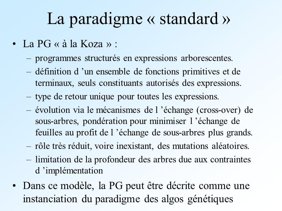 La paradigme « standard »