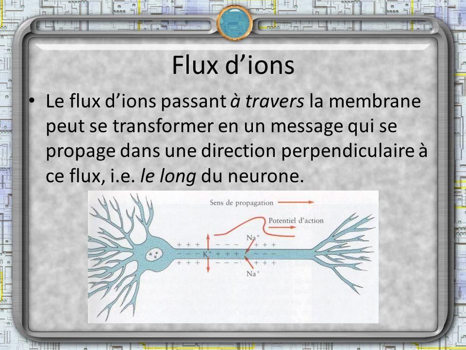 Flux d'ions