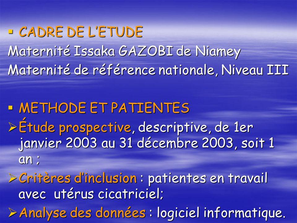 CADRE DE L'ETUDE Maternité Issaka GAZOBI de Niamey. Maternité de référence nationale, Niveau III. METHODE ET PATIENTES.
