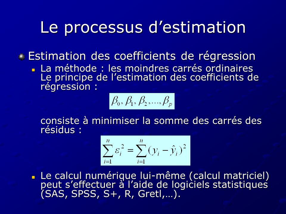 Le processus d'estimation