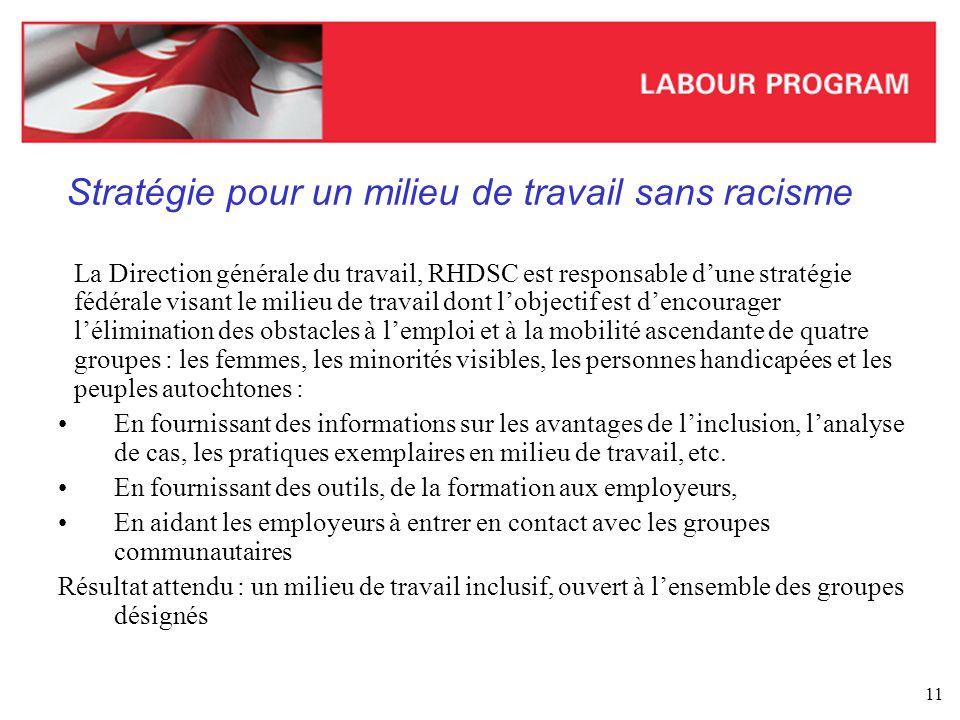 Stratégie pour un milieu de travail sans racisme