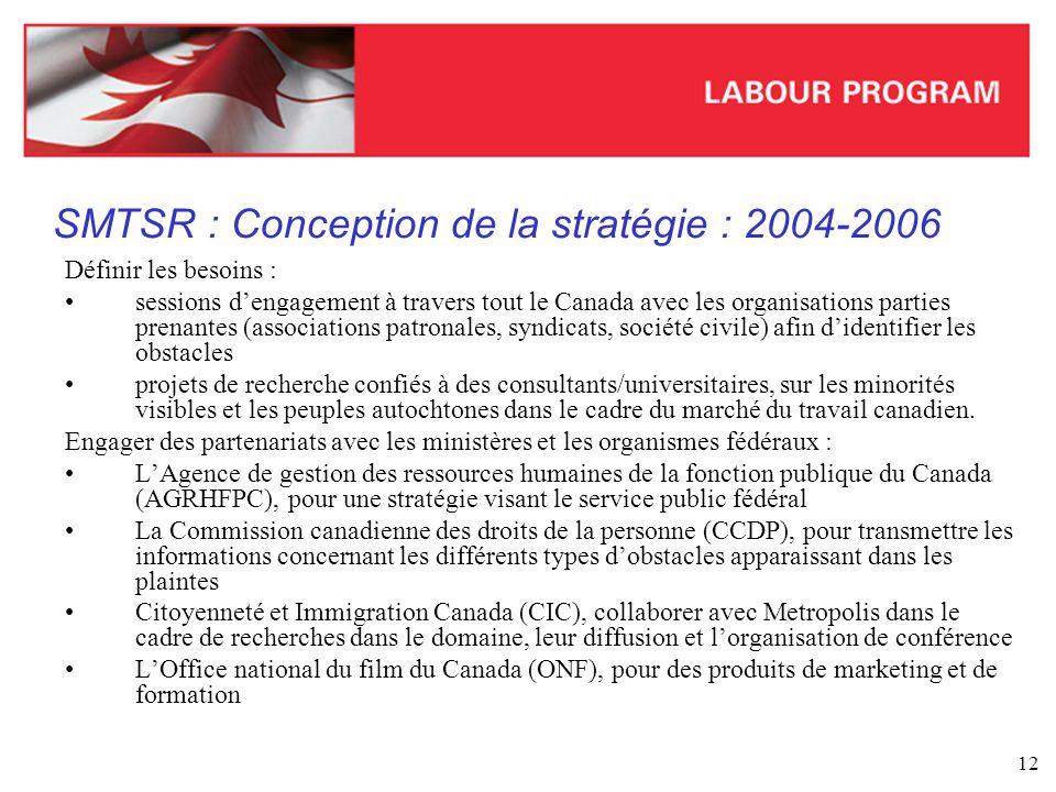 SMTSR : Conception de la stratégie : 2004-2006