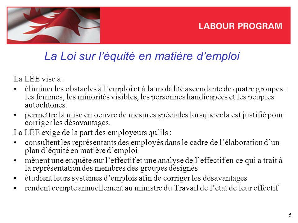 La Loi sur l'équité en matière d'emploi