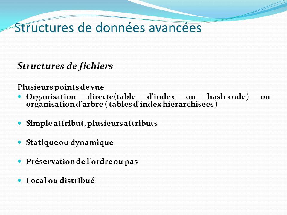 Structures de données avancées