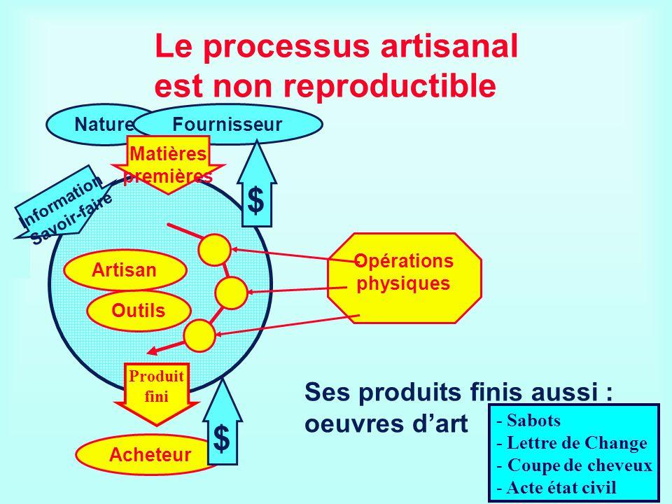 Le processus artisanal est non reproductible