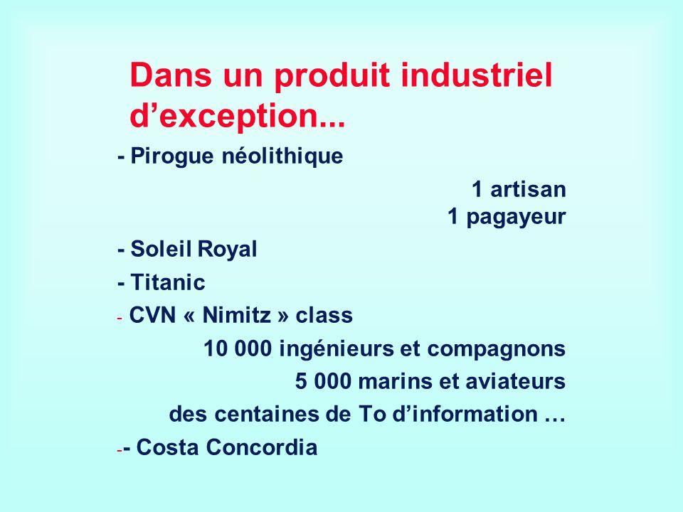 Dans un produit industriel d'exception...