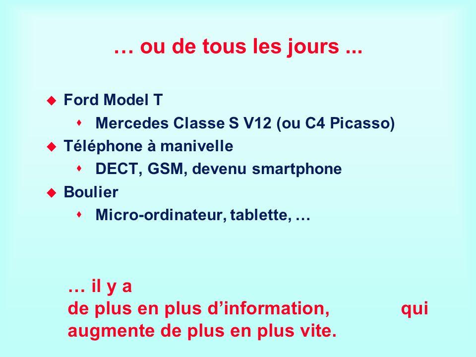 … ou de tous les jours ... Ford Model T. Mercedes Classe S V12 (ou C4 Picasso) Téléphone à manivelle.