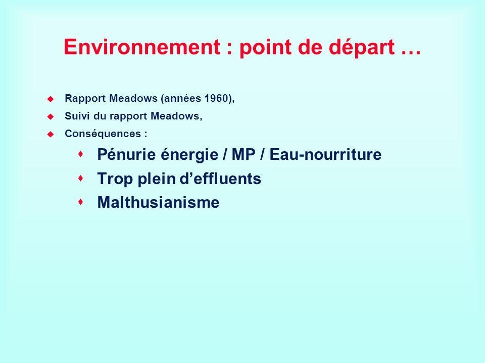 Environnement : point de départ …
