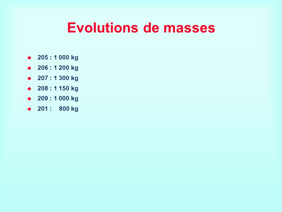 Evolutions de masses 205 : 1 000 kg 206 : 1 200 kg 207 : 1 300 kg