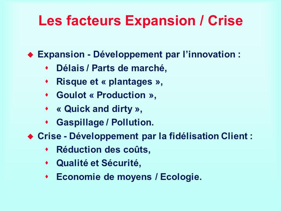 Les facteurs Expansion / Crise