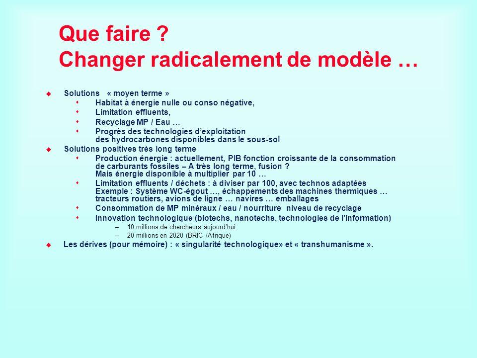 Que faire Changer radicalement de modèle …